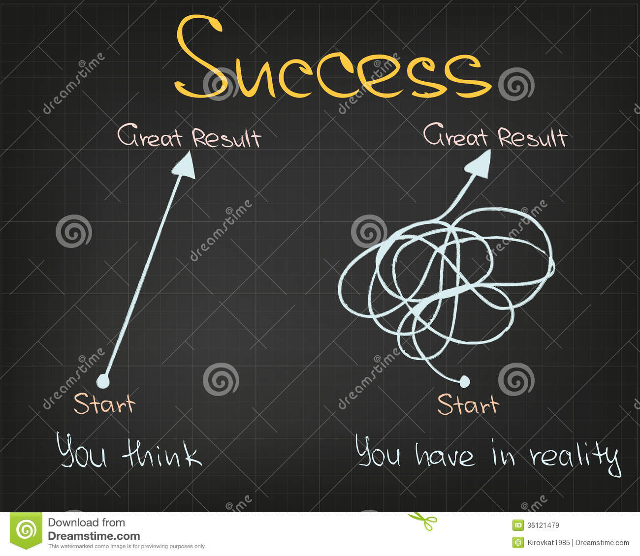 photo Success In Reaching Goals Is Determined By Mindset