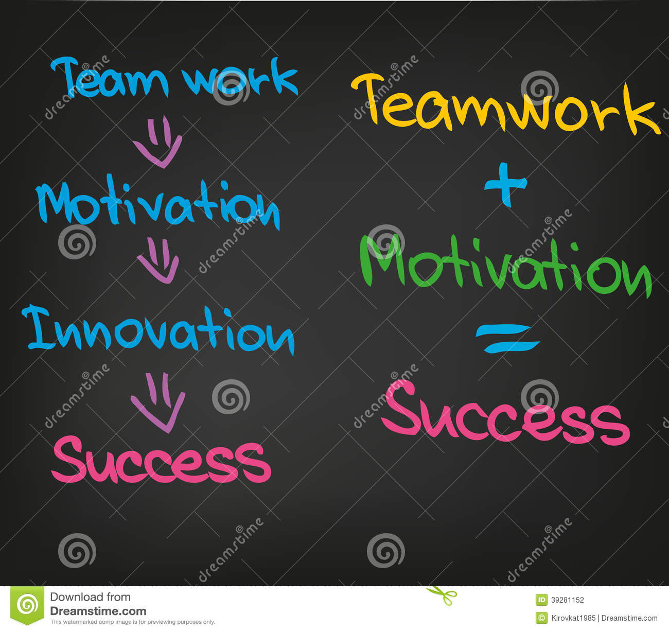 Teamwork + Motivation = Success! Royalty Free Stock Image - Image ...