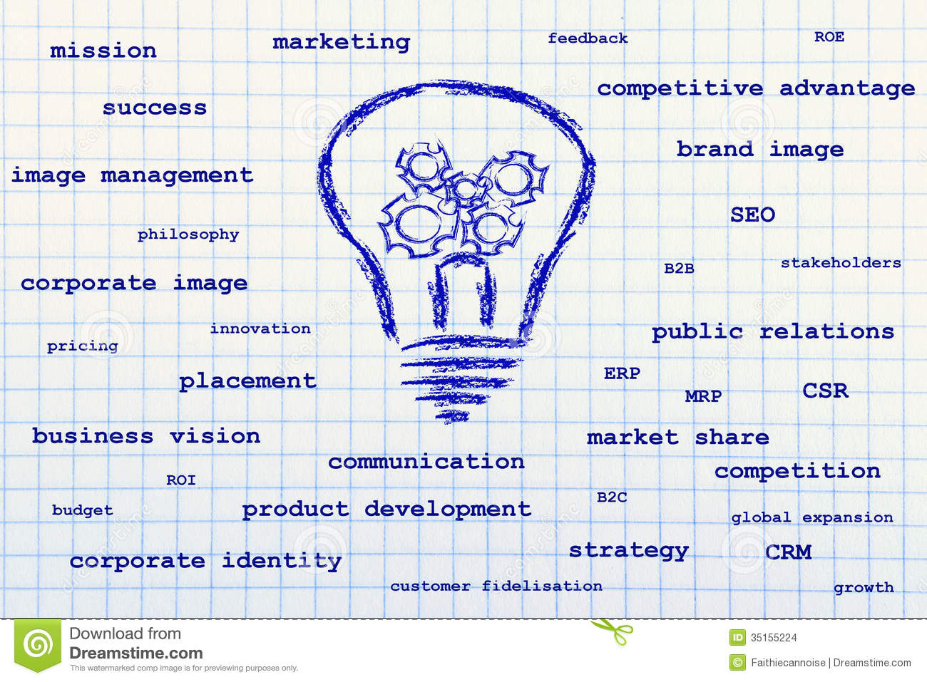 successful ideas and business concepts business concepts