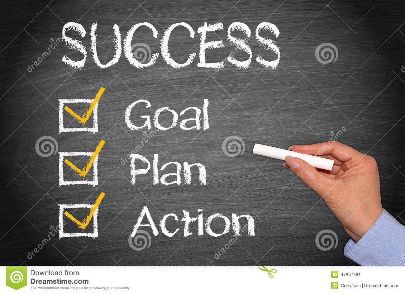 plan for success essay Click here click here click here click here click here if you need high-quality papers done quickly and with zero traces of plagiarism, papercoach is the.
