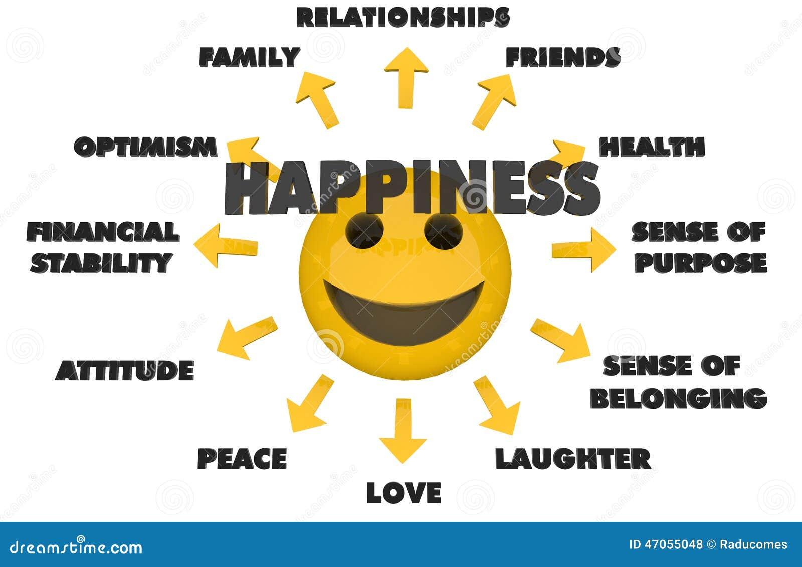 Sujets de bonheur