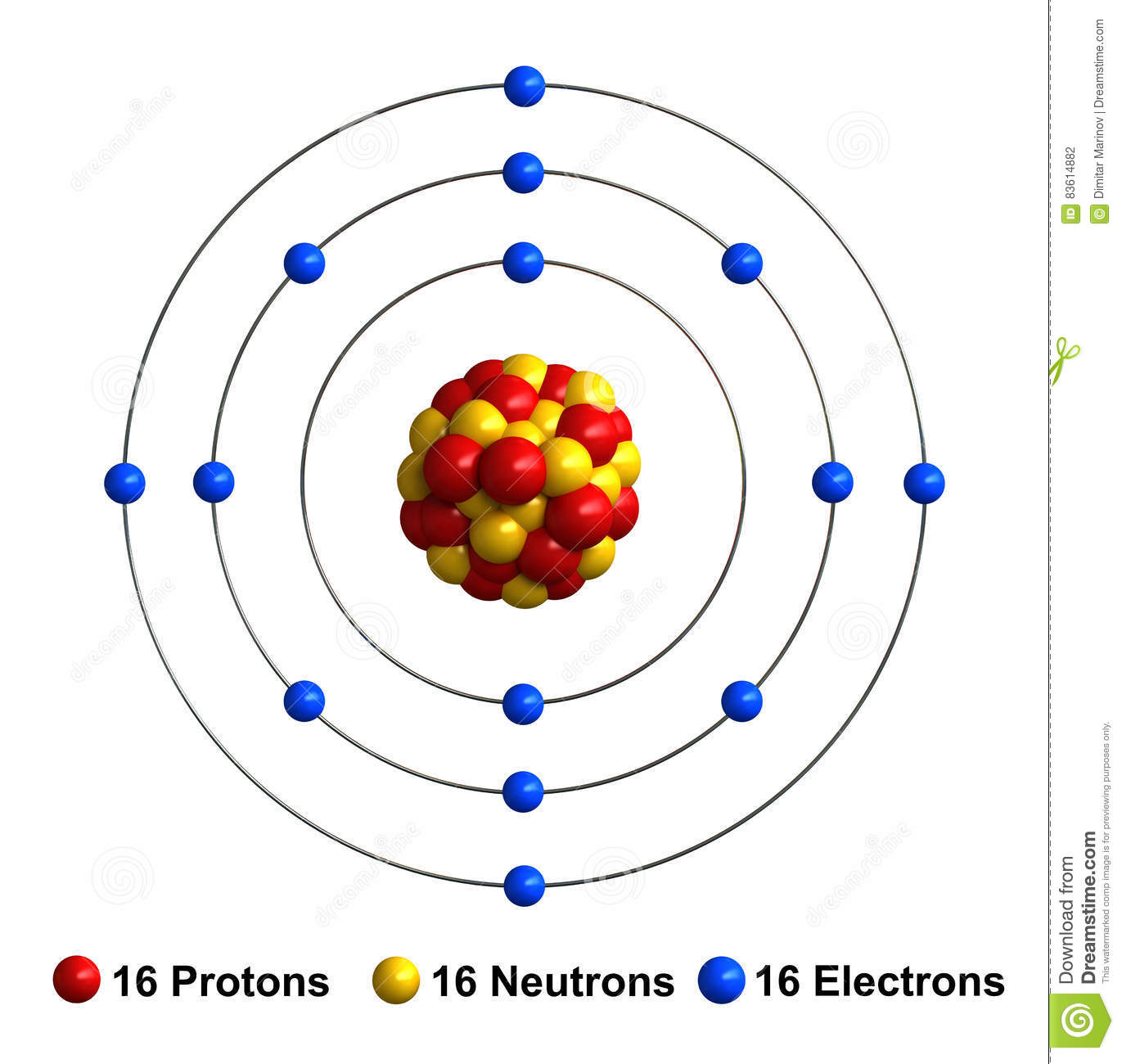 Chem4kids Atoms And Structure