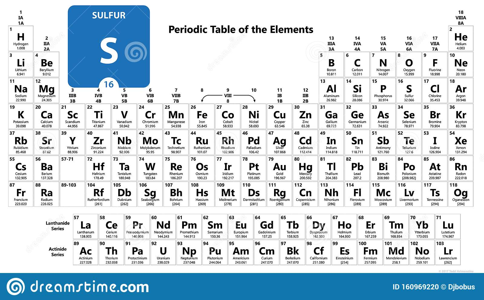 S Atomic Number
