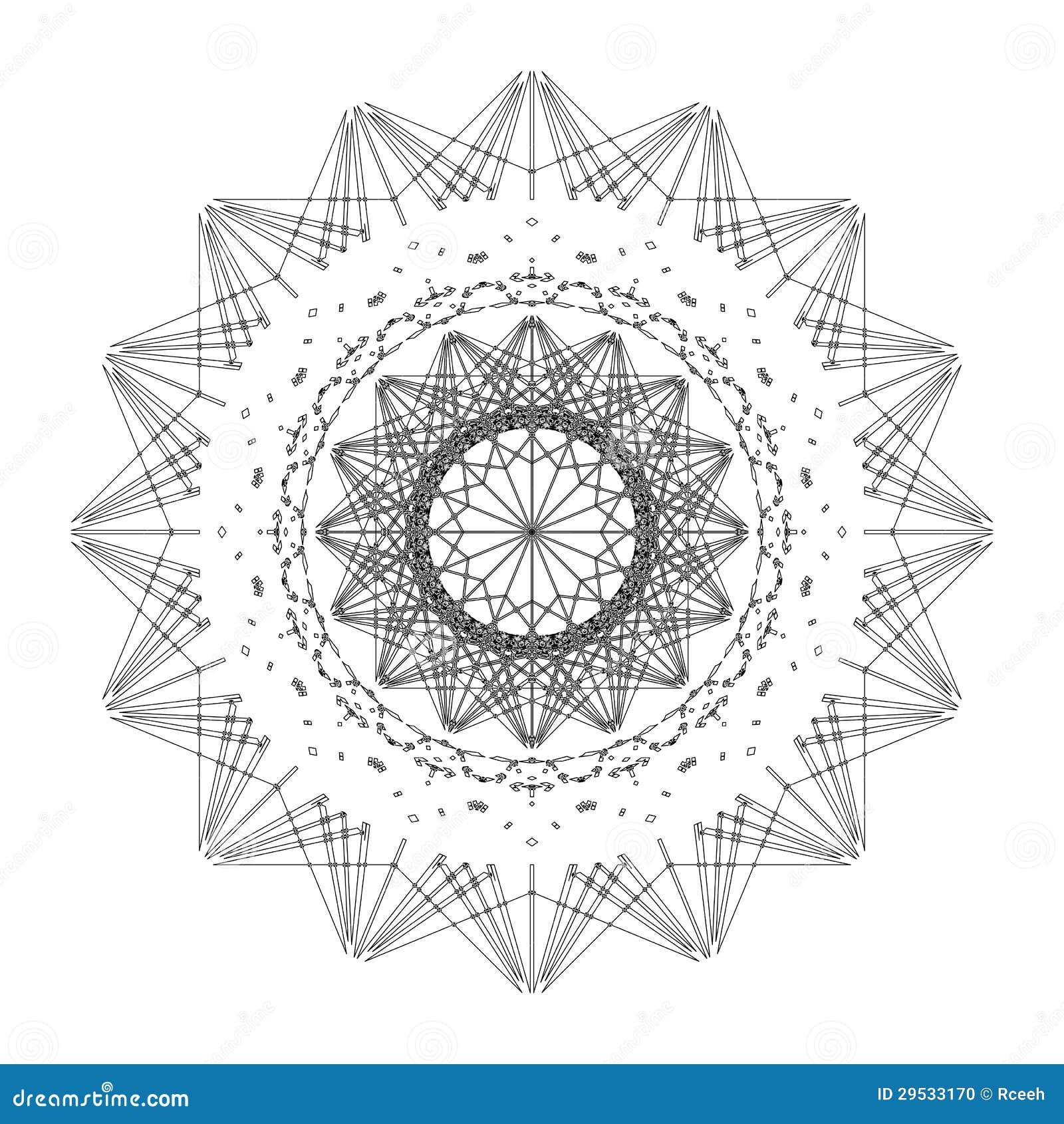 Sumário da forma da estrela
