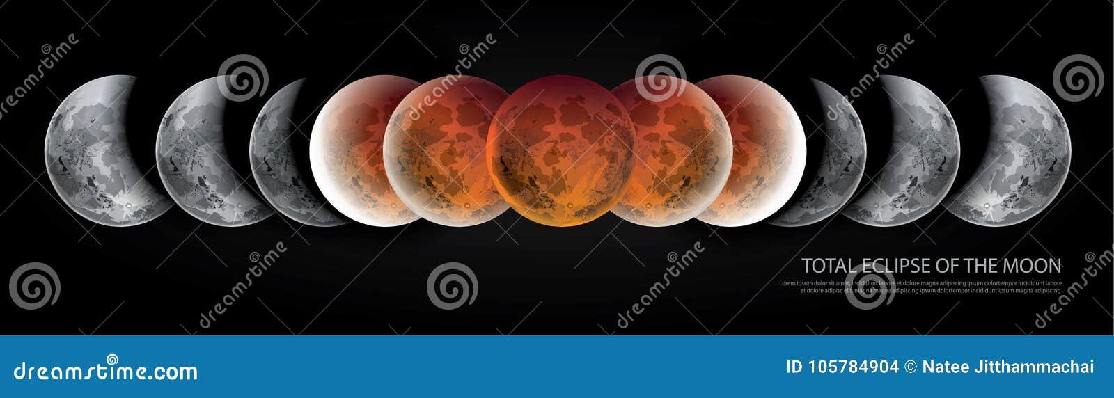 Sumaryczny zaćmienie księżyc
