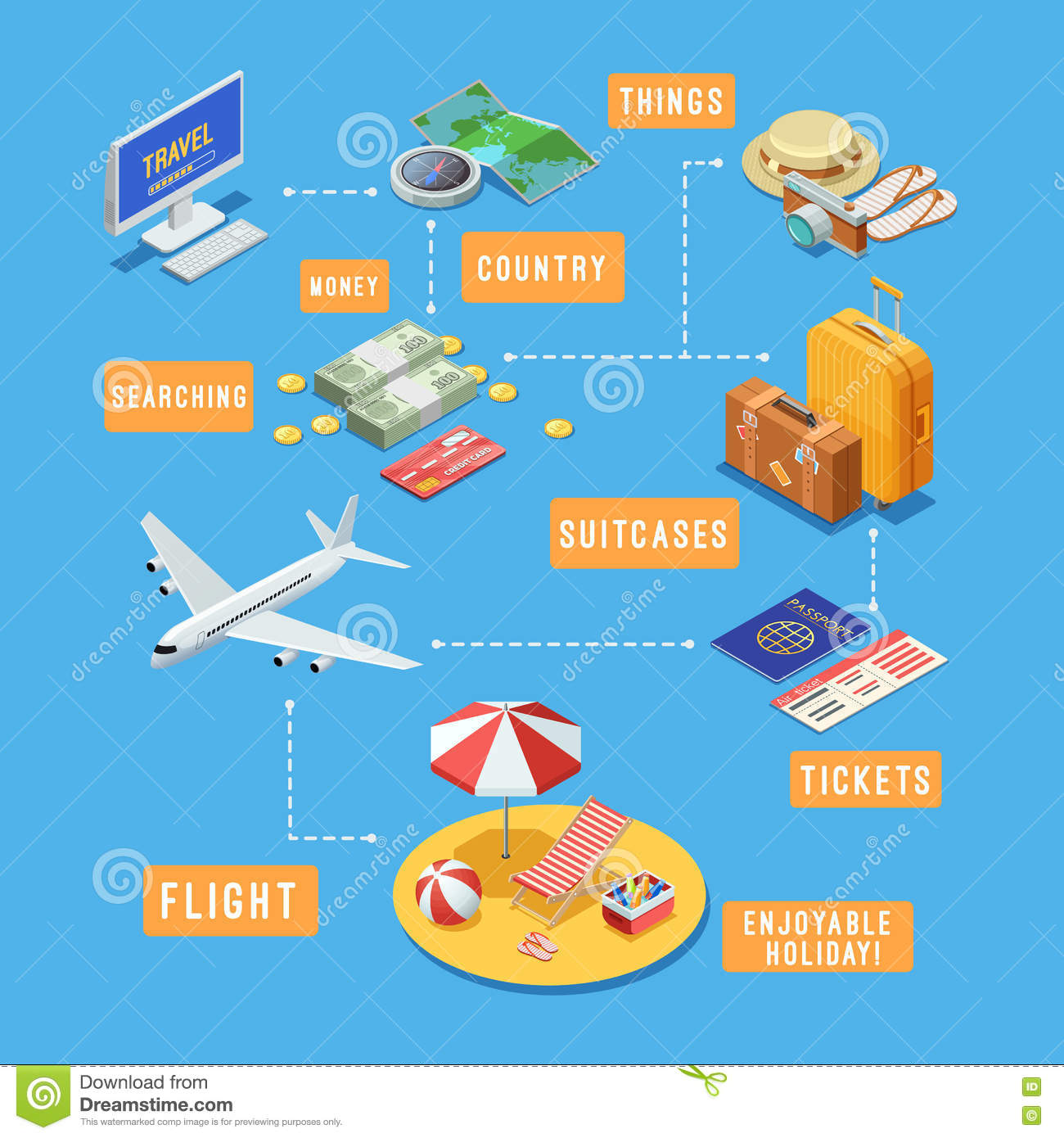 Summer vacation travel vintage isometric flowchart stock for Planning on line