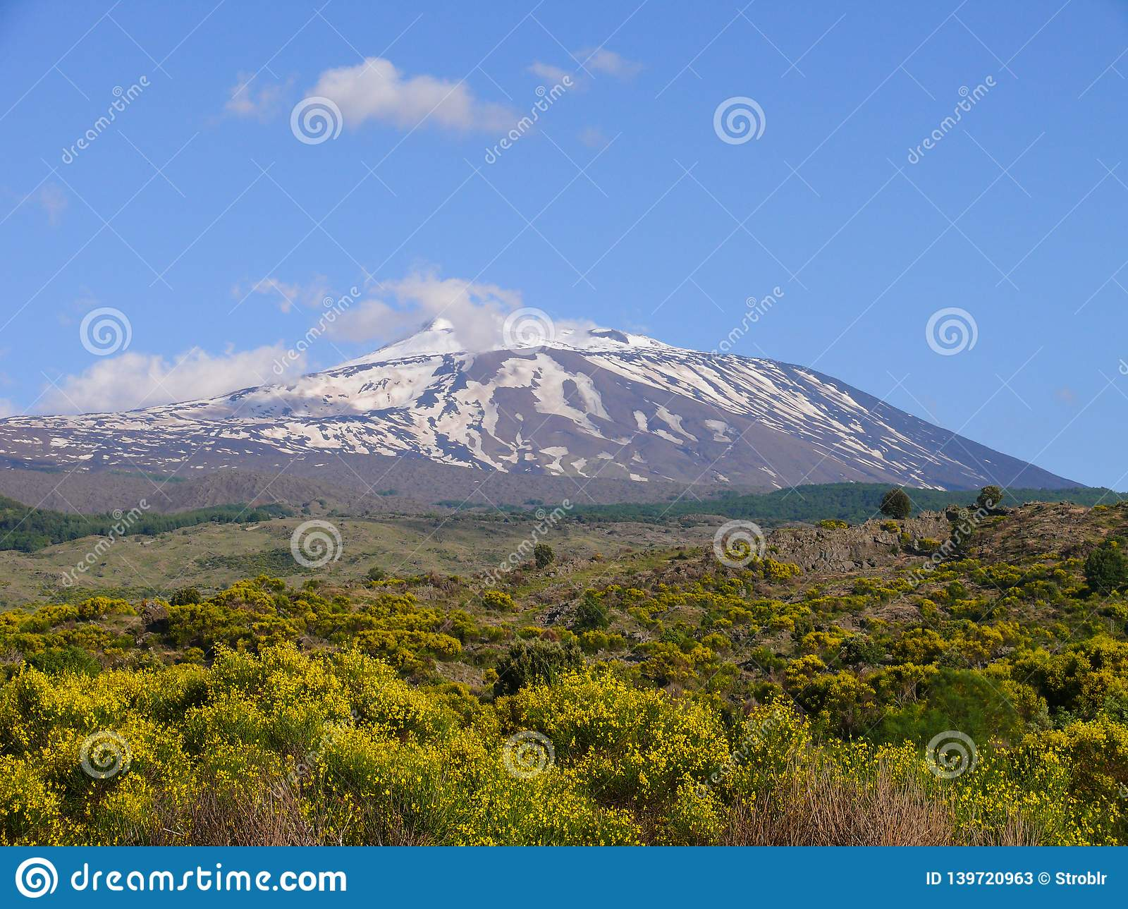 The summit of Mount Etna