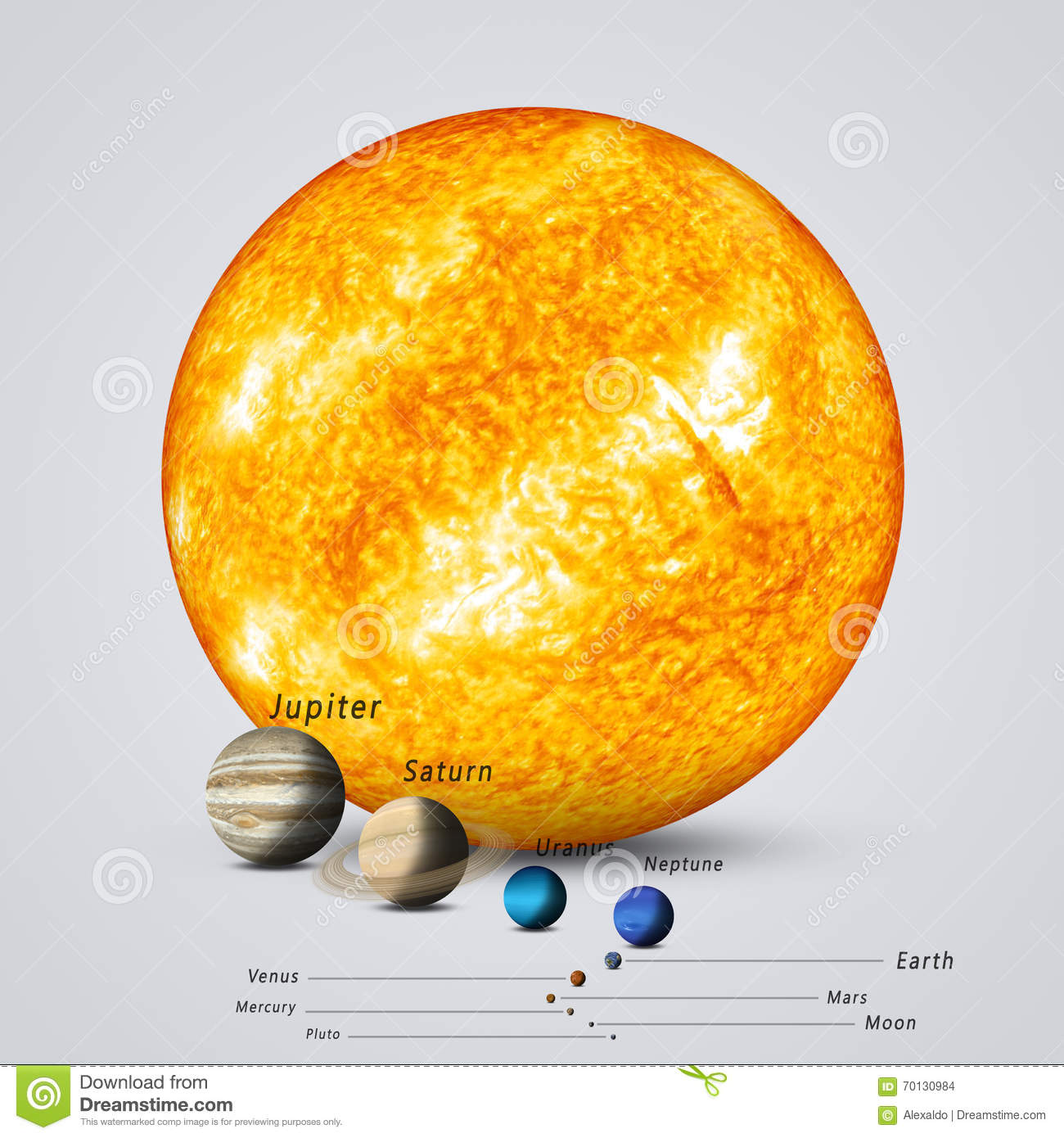 comparison of the planets How big is the earth compared to other planets,solar facts and history quick facts, earth size, universe,size of planets, earth science compare the size of the earth.