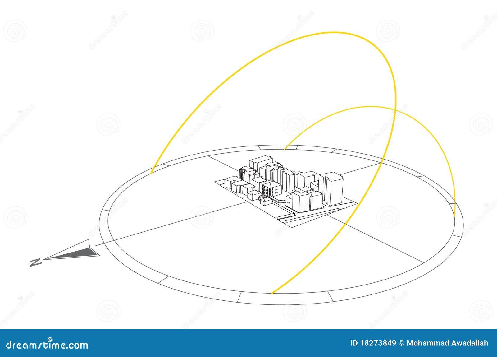 single line diagram of solar turbine