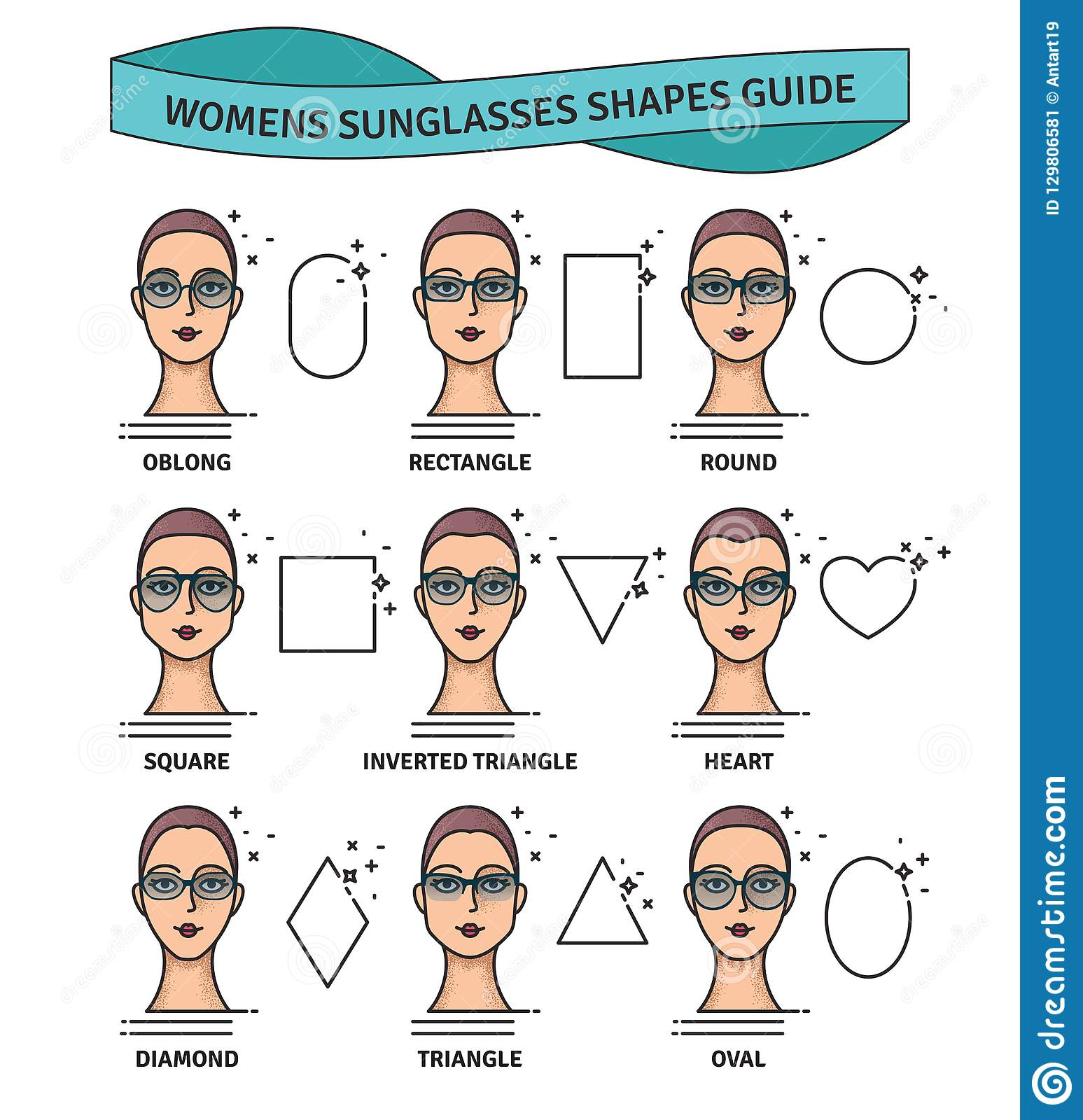 fa5aff2b6c8 Sunglasses shapes guide. Women`s sunglasses shapes matched with face shape.  Various forms of sunglasses.