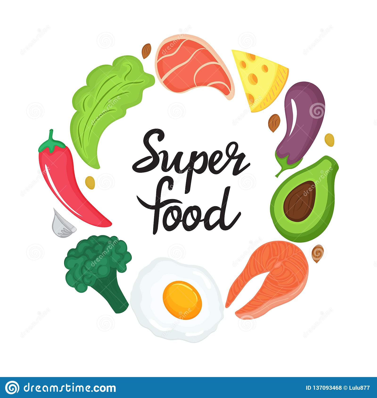 Super food - hand drawn lettering. Round frame of natural vegetables, nuts and foods. Keto nutrition. Ketogenic diet