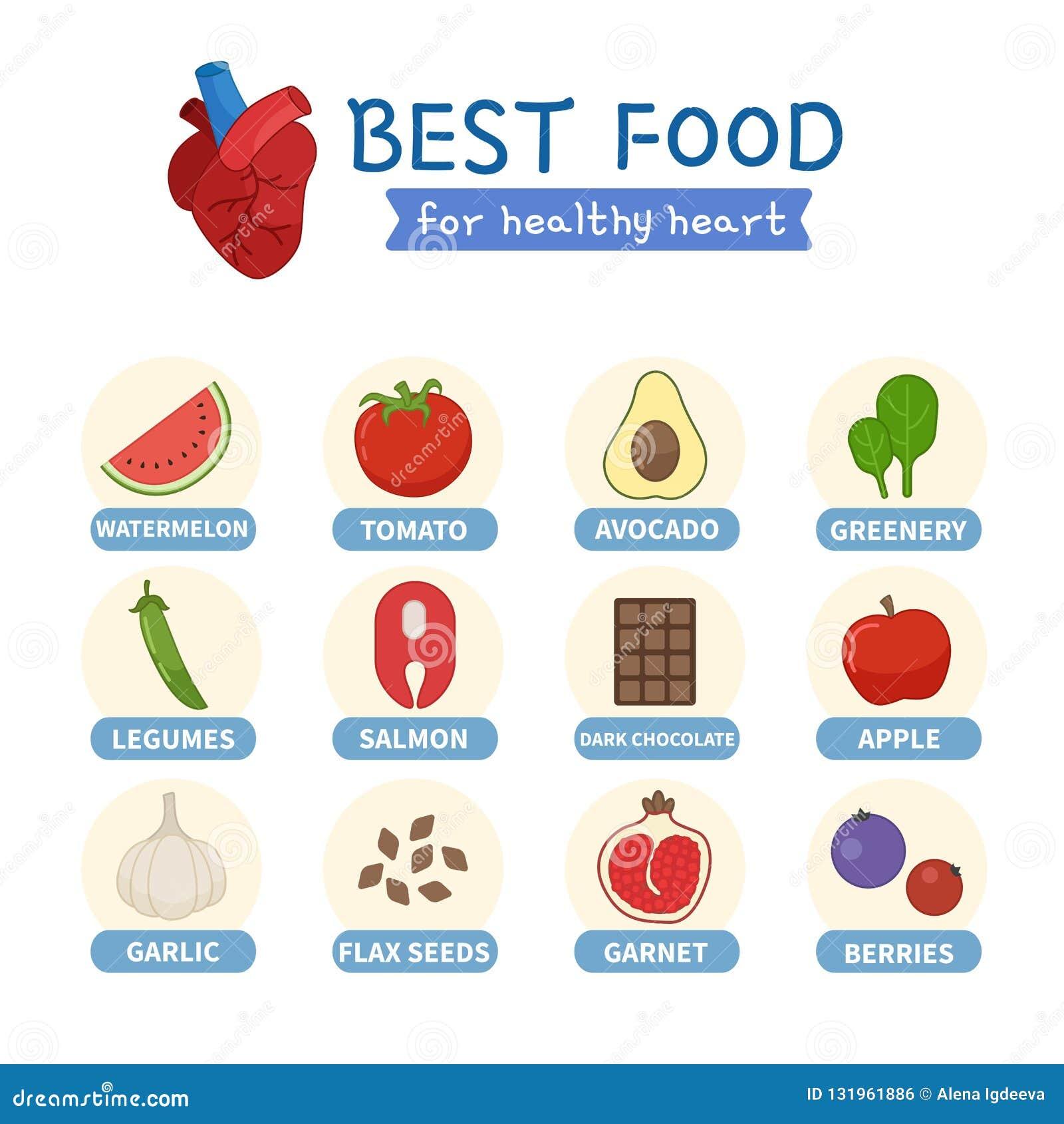 Superfoods di Inforraphic per cuore sano
