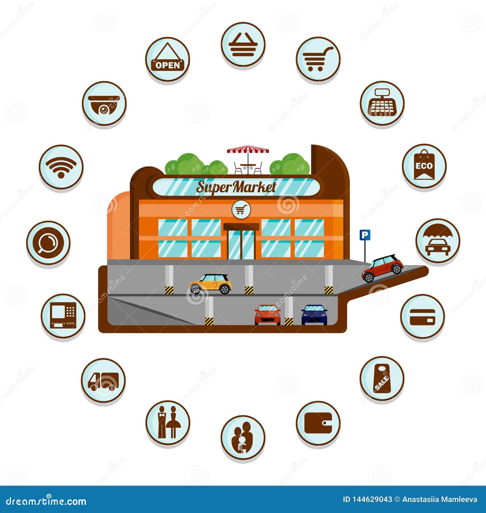 Supermarket med underjordisk parkera infographics