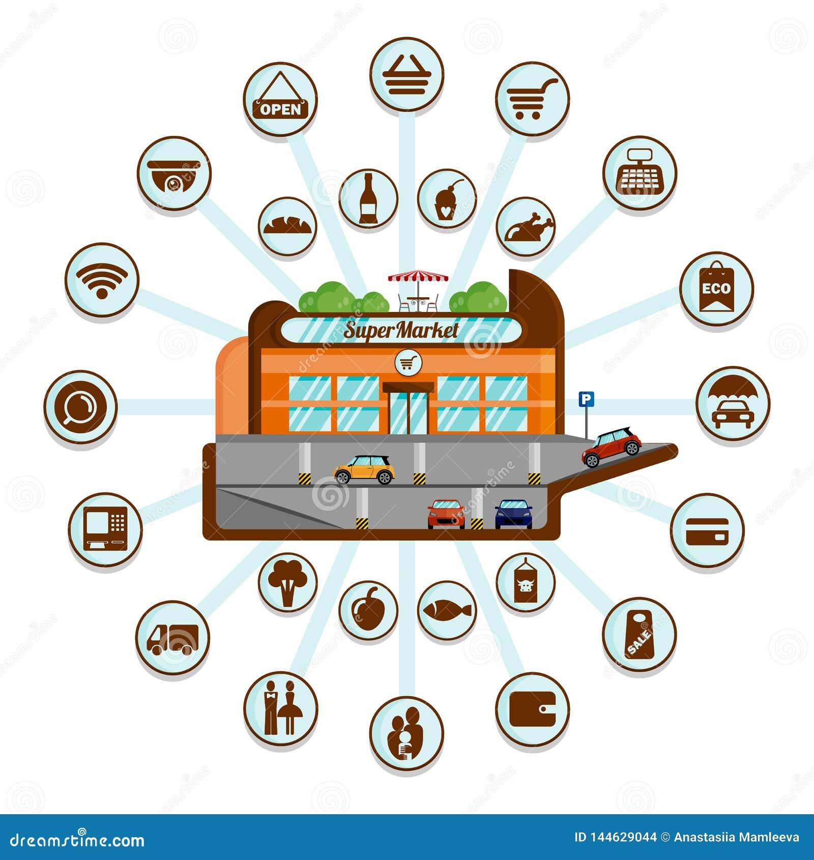 Supermarket z podziemnym parking infographics Ikona set
