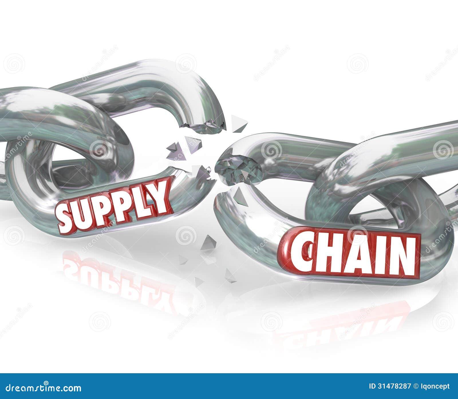 supply chain linkages 483 supply chain linkages: power, benefits, and risk reduction pamela j zelbst sam houston state university box 2056 huntsville, tx 77341-2056.
