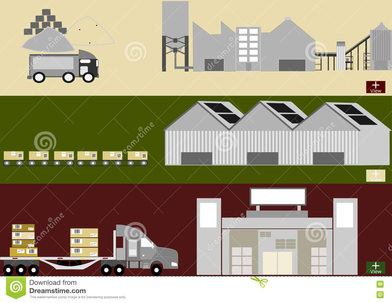 supply chain management and raw materials This definition explains the meaning of the term supply chain management (scm), which optimizes activities that take a raw material to a final product.