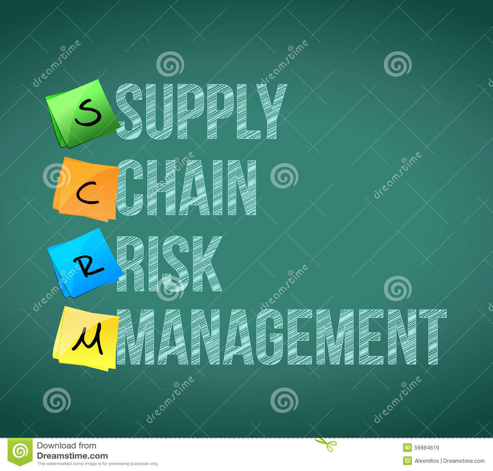 Supply Chain Risk Management Post Memo Chalkboard Stock Illustration
