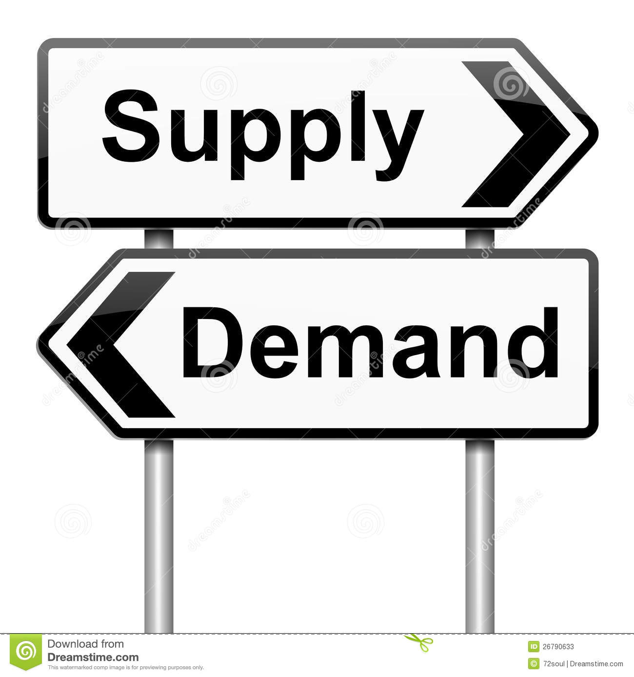 supplyand demand In which adriene hill and jacob clifford teach you about one of the fundamental economic ideas, supply and demand what is supply and demand well, you'll have to watch the video to really.