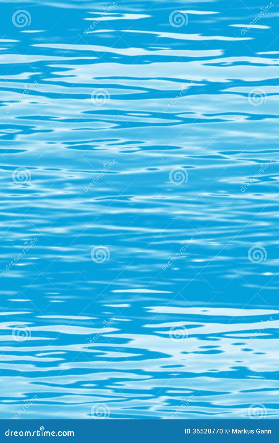 Surface de l eau