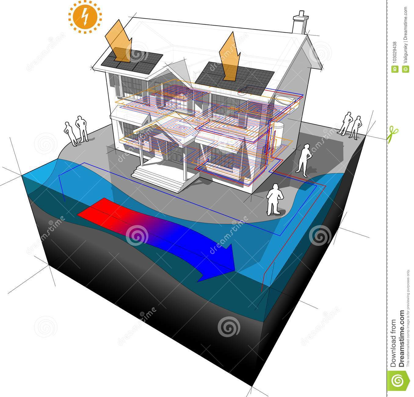 Surface Water Heat Pump And Photovoltaic Panels House Diagram Stock