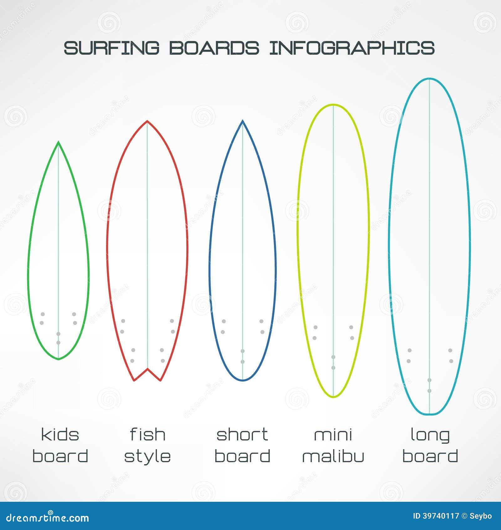 Surfboards Set Infographics Flat Design Vector Stock