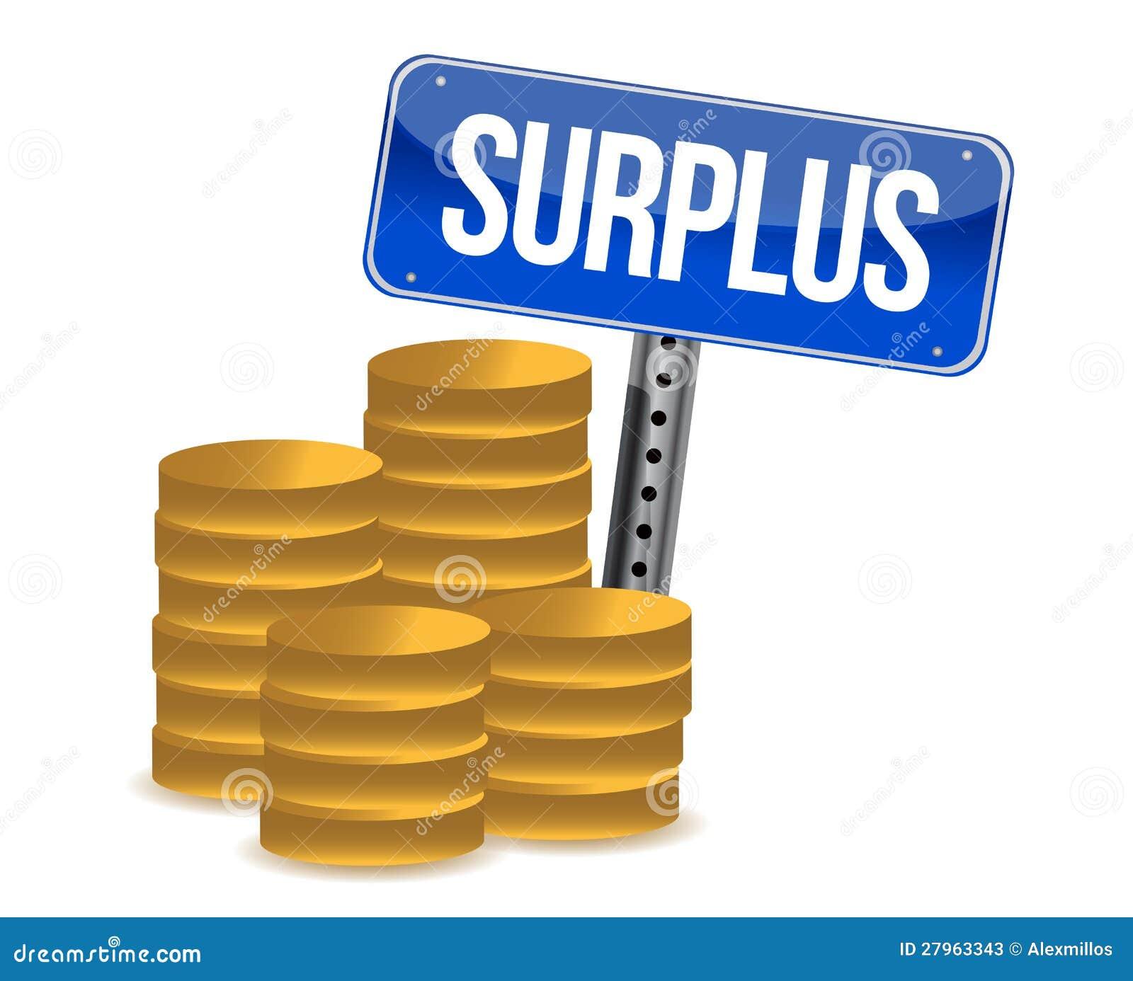 Cash Surplus
