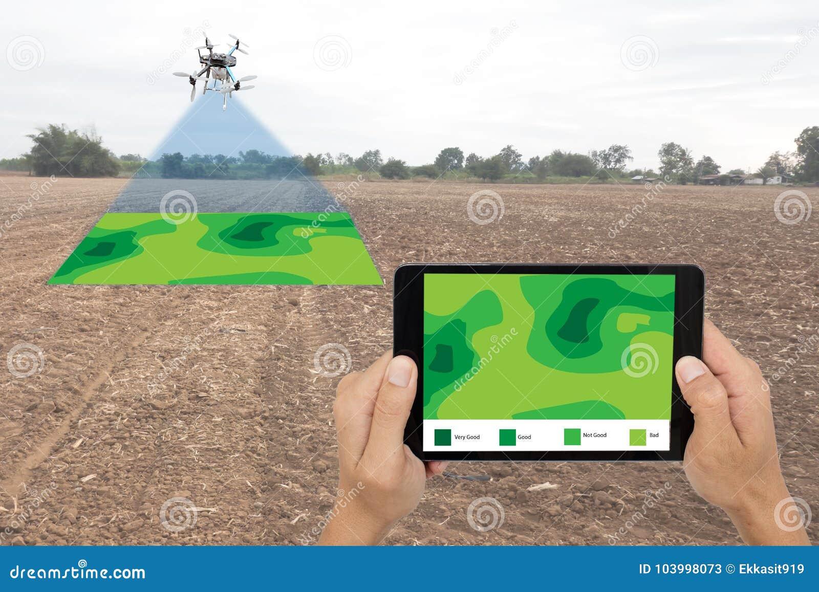 Surra för jordbruk, surrbruk för olika fält som researc