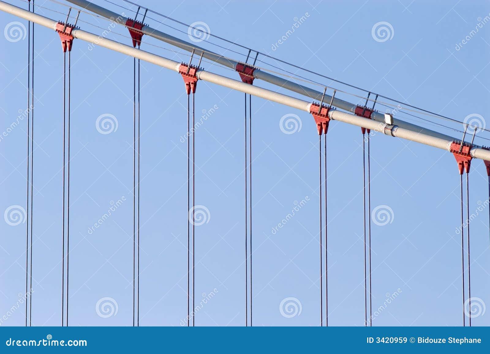 simcity how to connect sky bridge