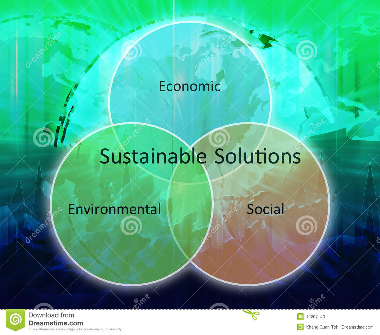how to achieve sustainability in business
