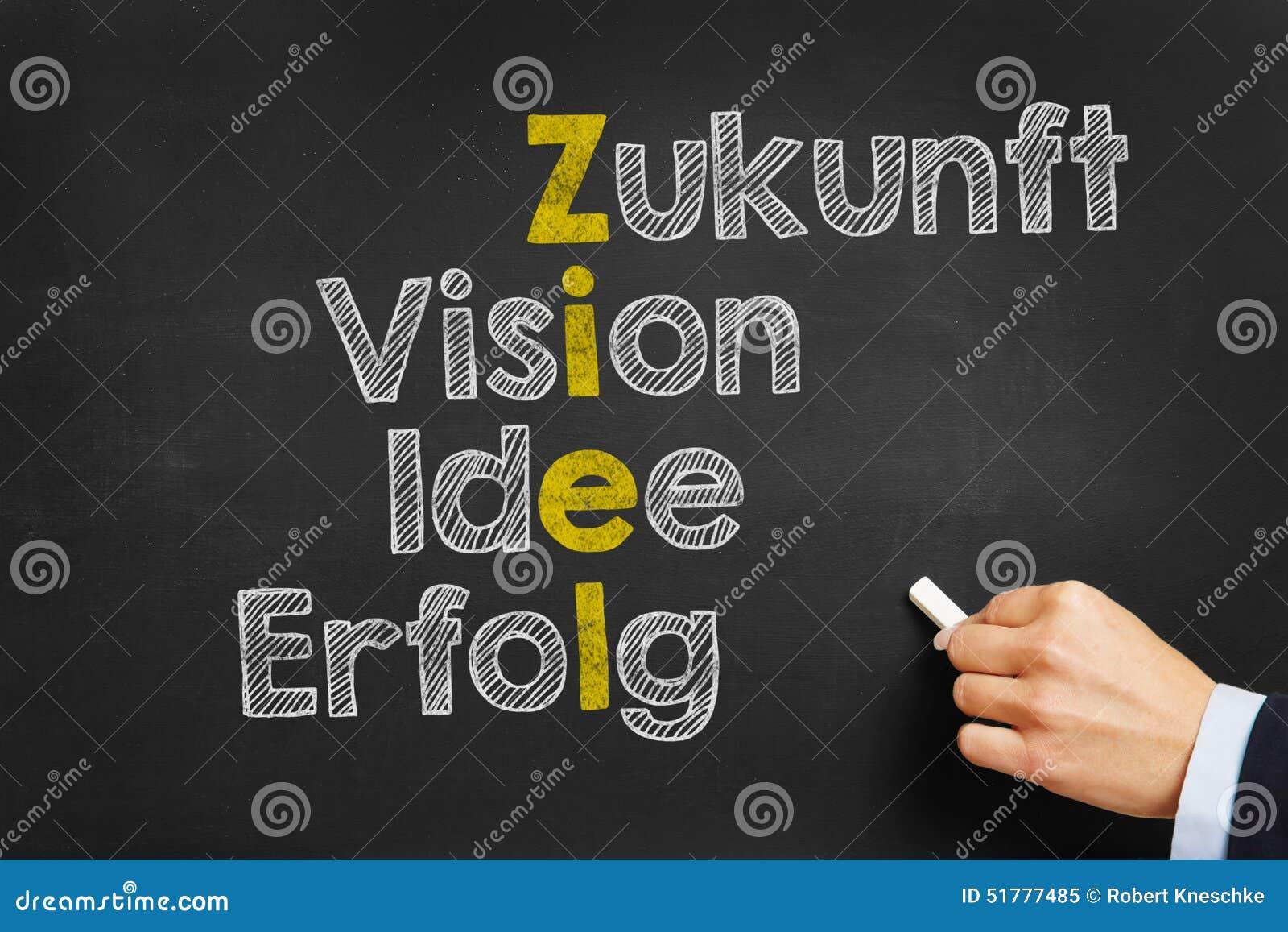 Svart tavla med begrepp i tysk för mål