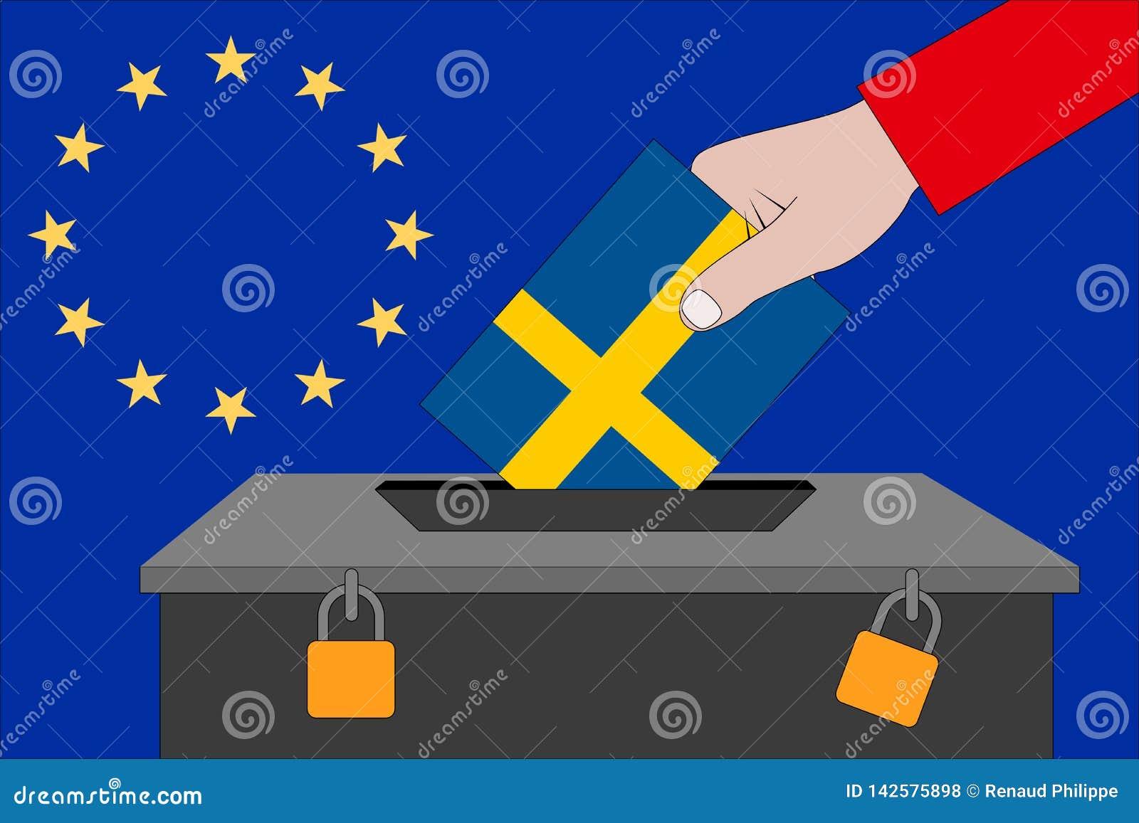 Sverige valurna för de europeiska valen