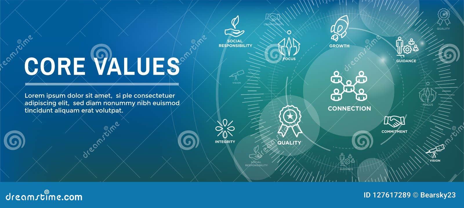 Svuoti l immagine dell insegna di intestazione di web dei valori con integrità, la missione, ecc