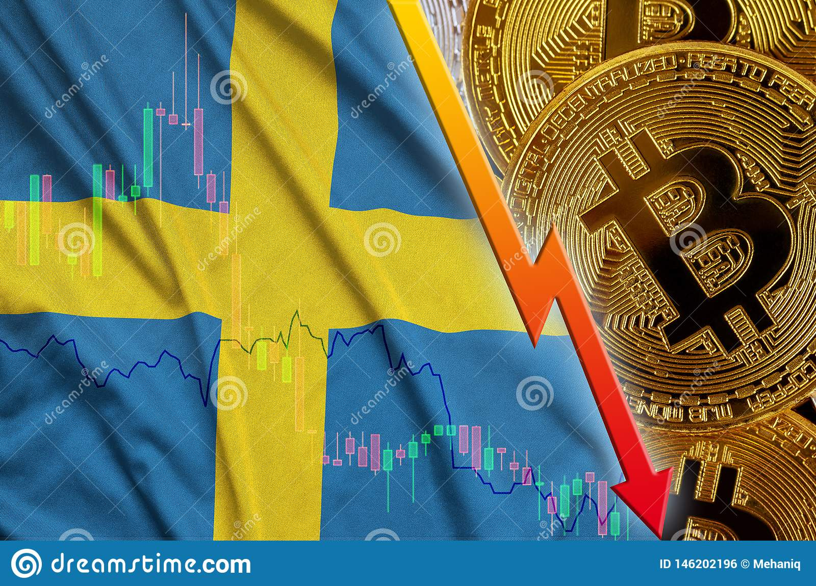sweden cryptocurrency price