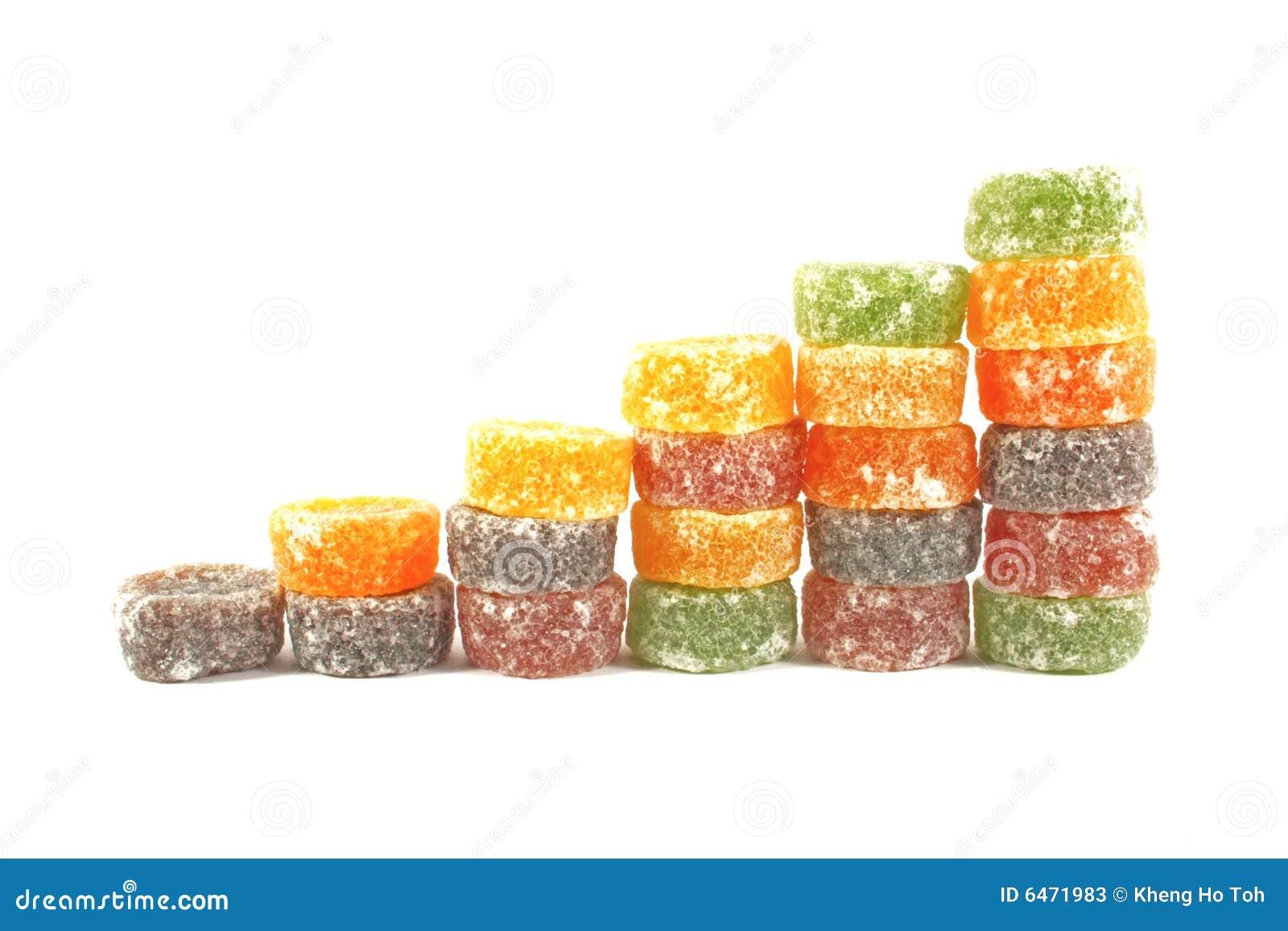 Sweets sukcesu