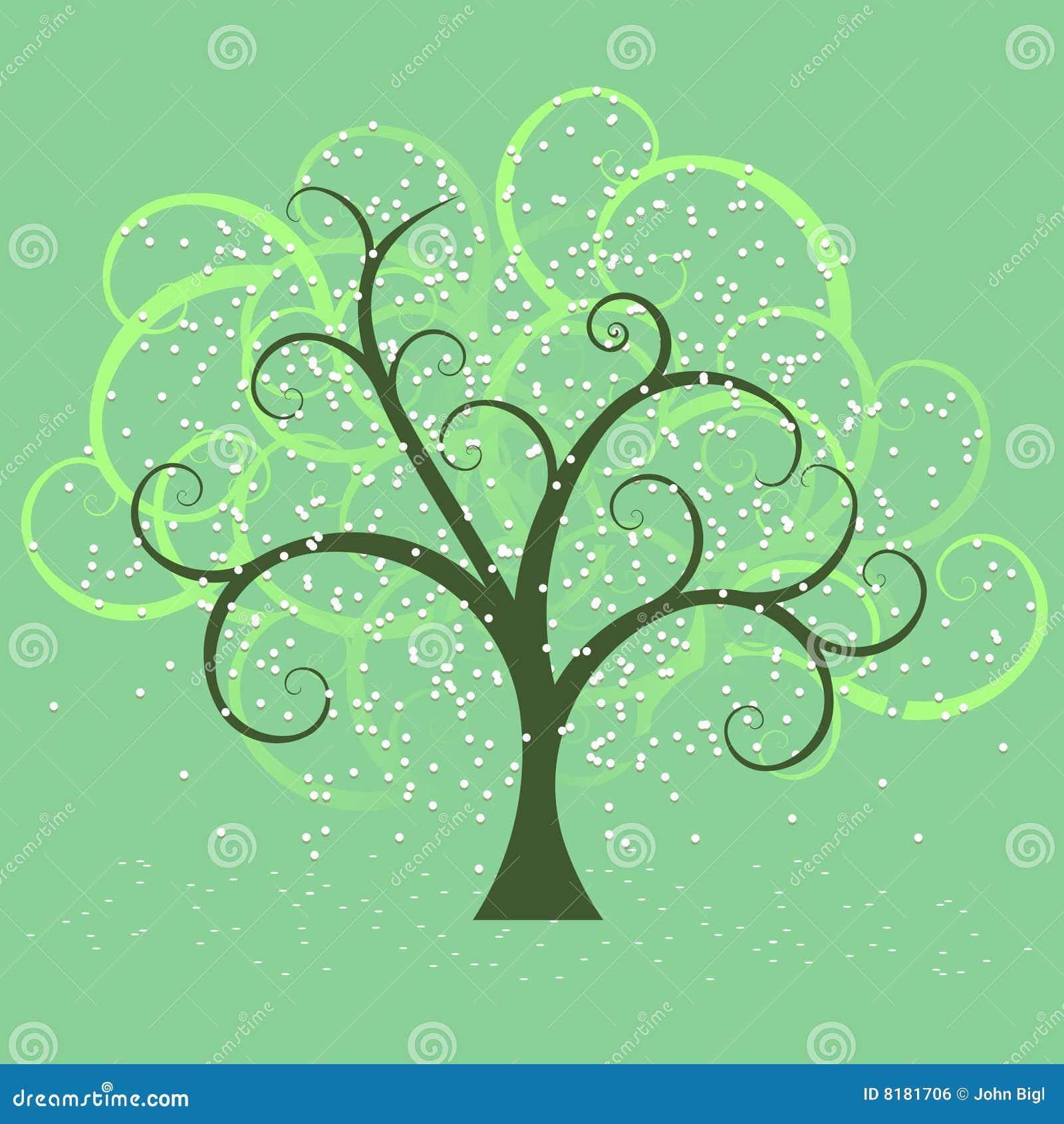 Swirly春天结构树