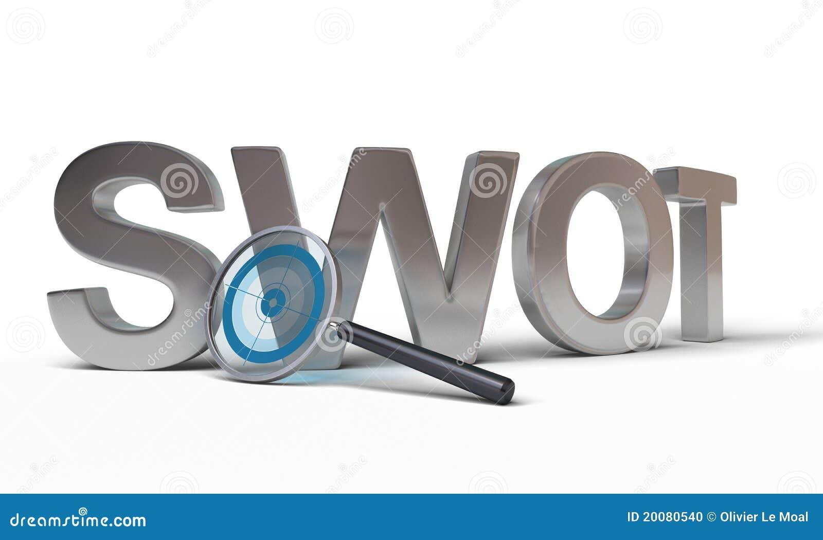 word 2007 swot analysis