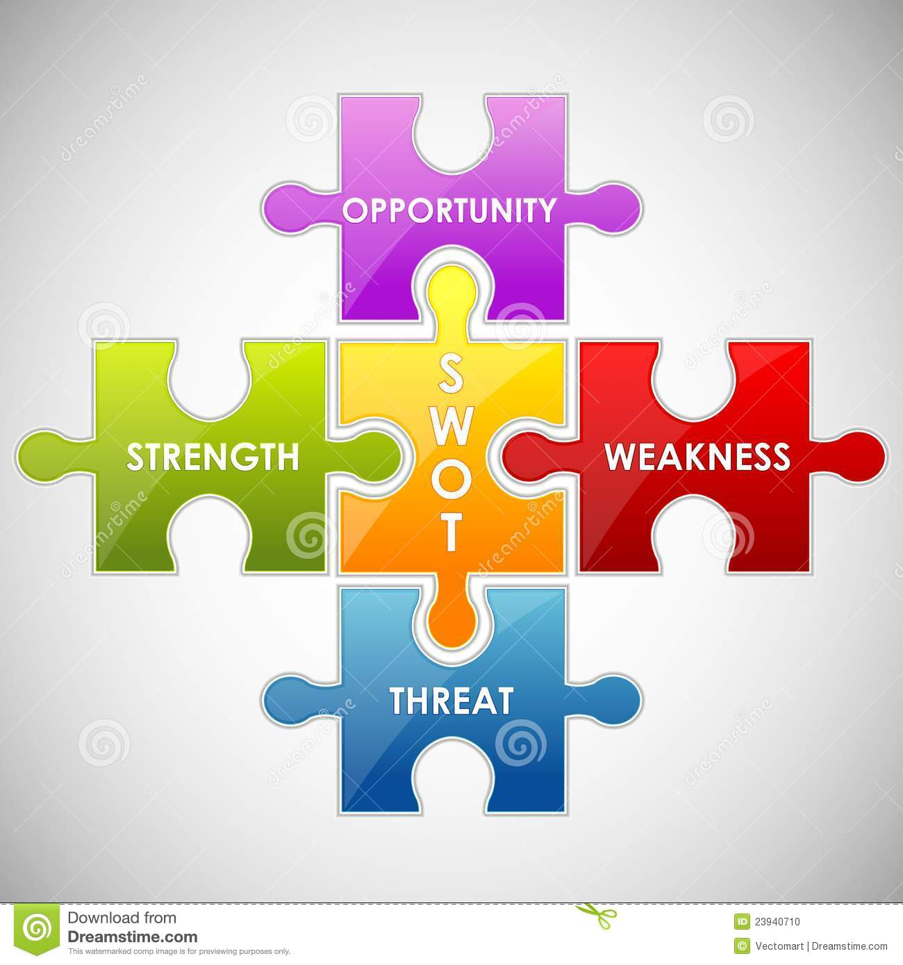 swot analysis stock photos images pictures 774 images swot analysis stock photo