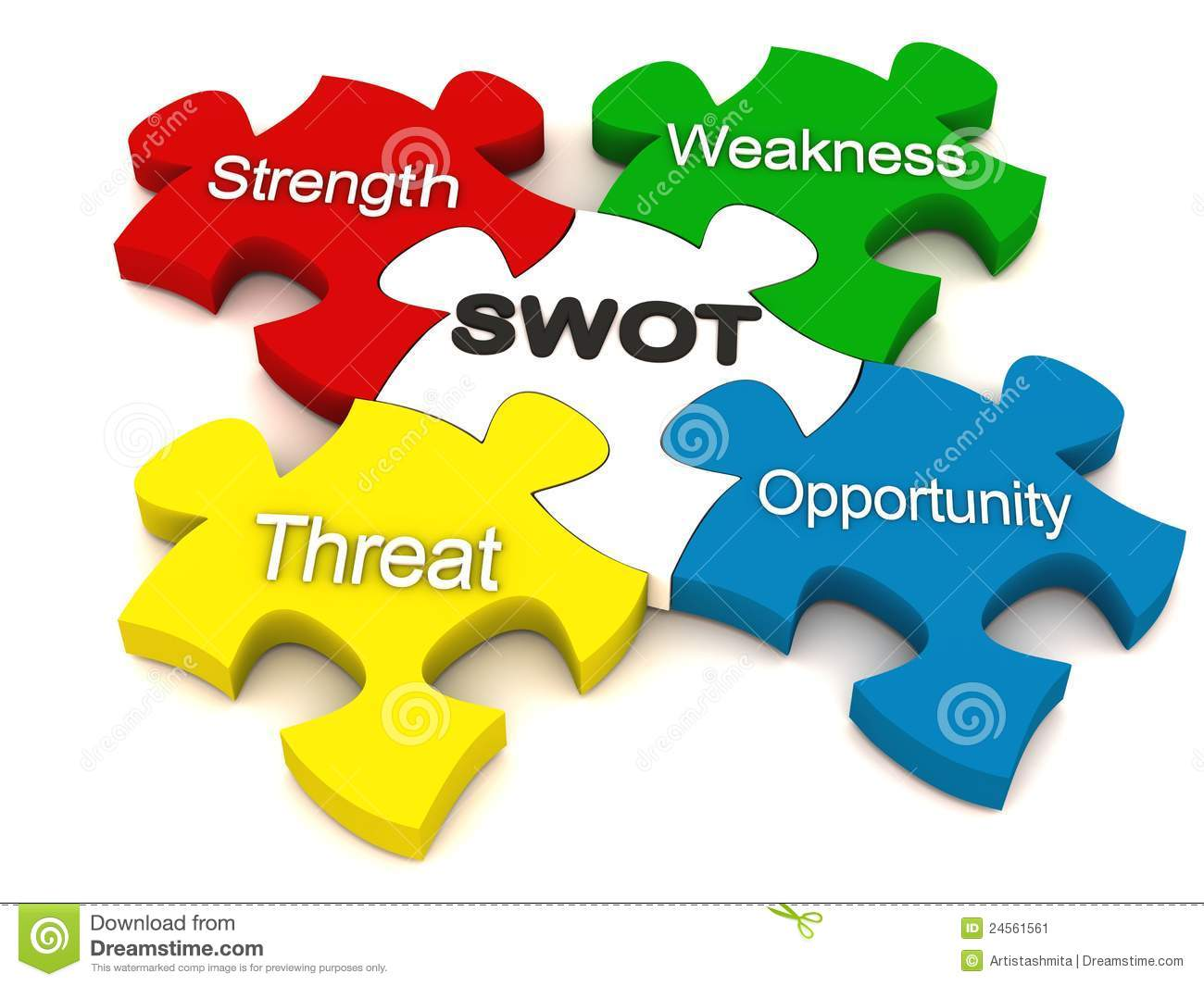 ... puzzle pieces for strength weaknesses threats and opportunities