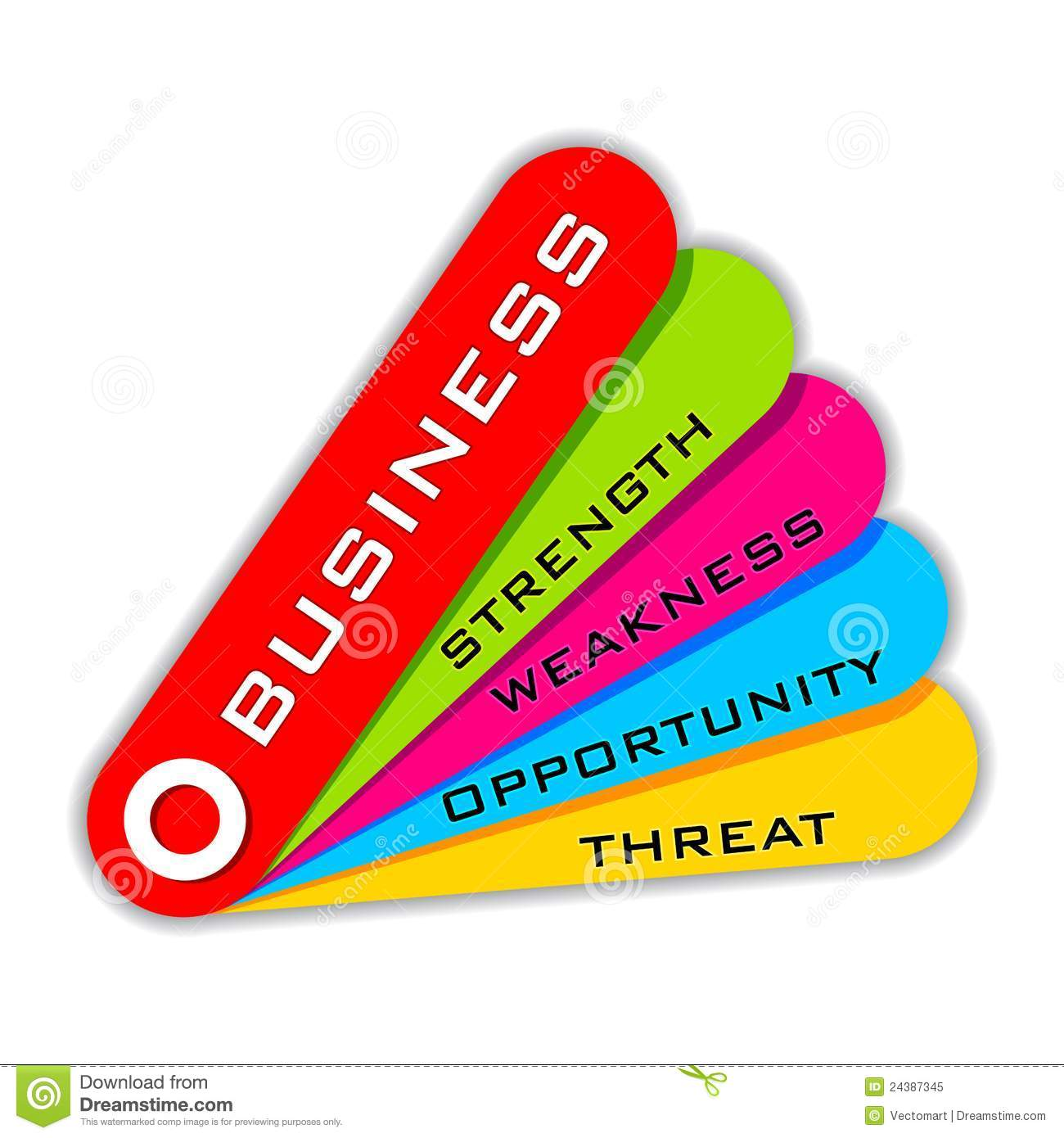 swot analysis of business royalty stock photo image 24387345 swot analysis of business