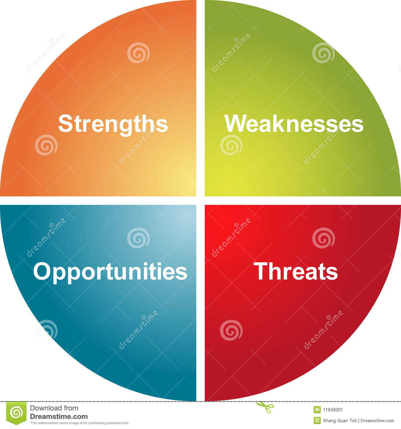 swot analysis business diagram stock image   image    swot analysis business diagram