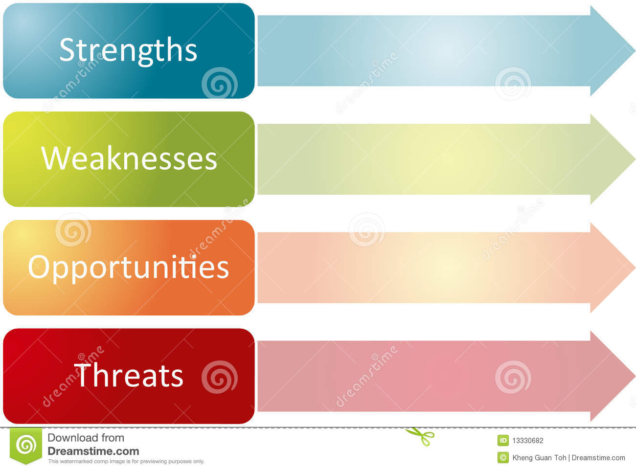 swot analysis business diagram stock photography   image    swot analysis business diagram