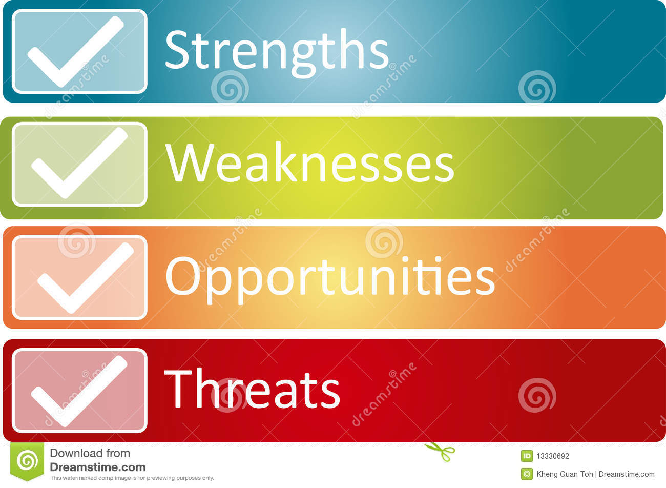 kao corporation swot analysis Vf corporation swot analysis strengths  below are the strengths, weaknesses, opportunities & threats (swot) of vf corporation : 1the brand has over 1000 stores all around the world and employees nearly 50,000 employees 2 the brand is very innovative and is one of the companies in the world to have a innovation fund which holds different.