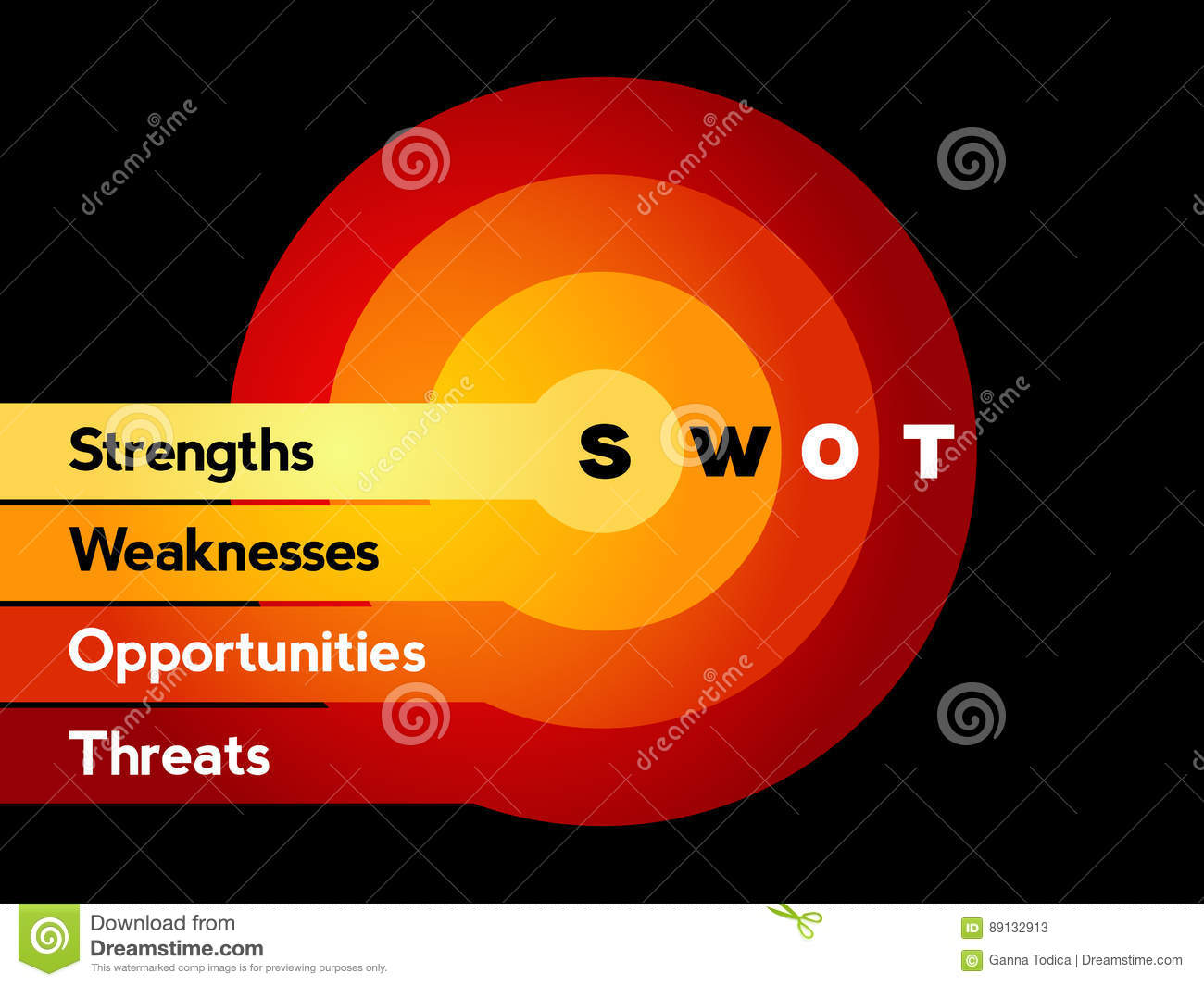 community south medical centers strengths weaknesses opportunities threats Information technology (it) and the healthcare industry: using the popular strategic analysis tool of strengths, weaknesses, opportunities medical centers.