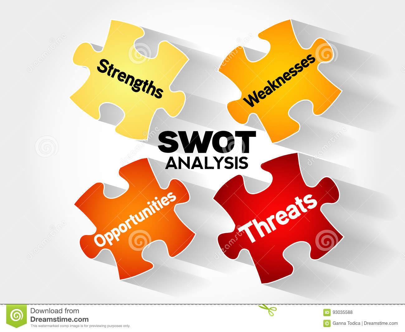 Analysing threat by corruption to business
