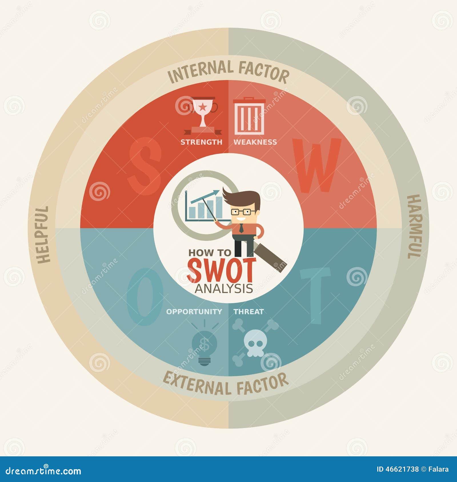 Swot Analysis Infographics Template Stock Vector Image