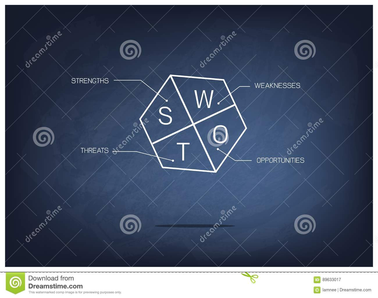 swot analysis method management for business plan stock vector swot analysis method management for business plan