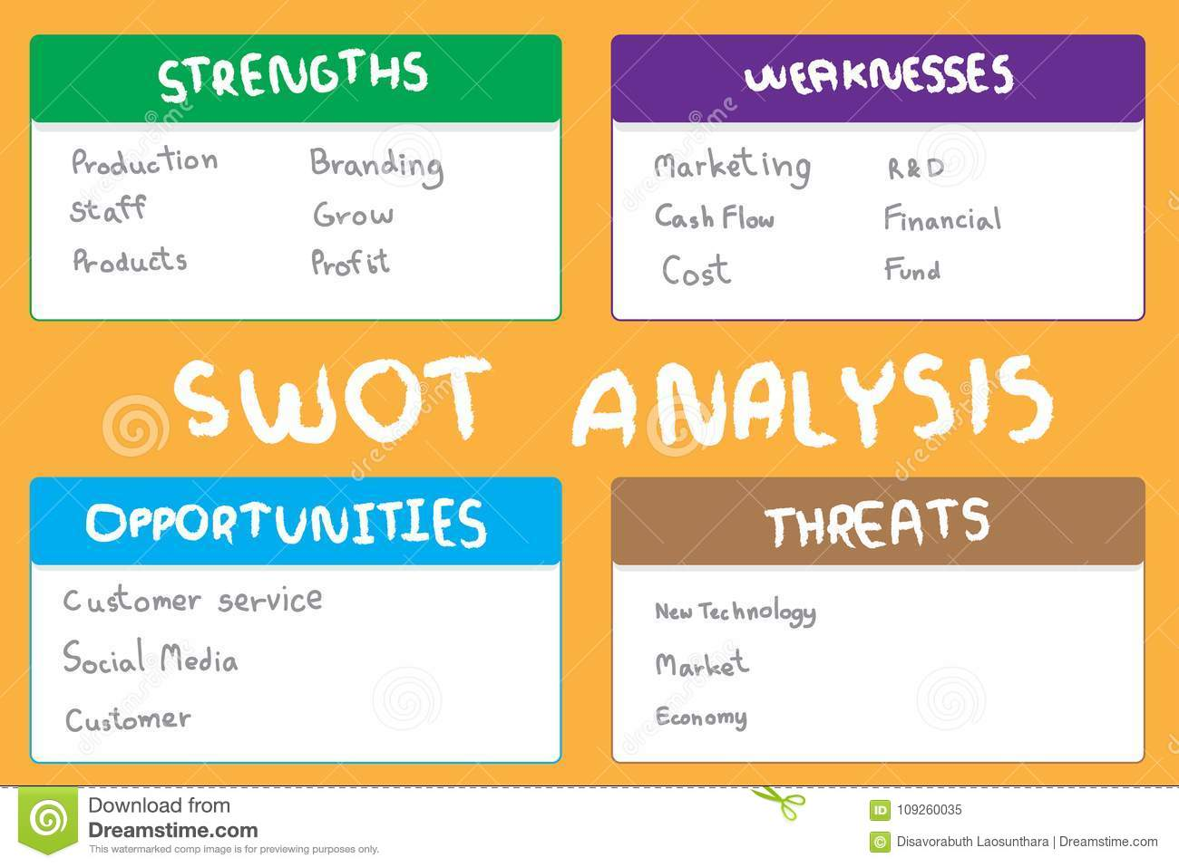 SWOT Analysis Table Template Stock Vector - Illustration ...