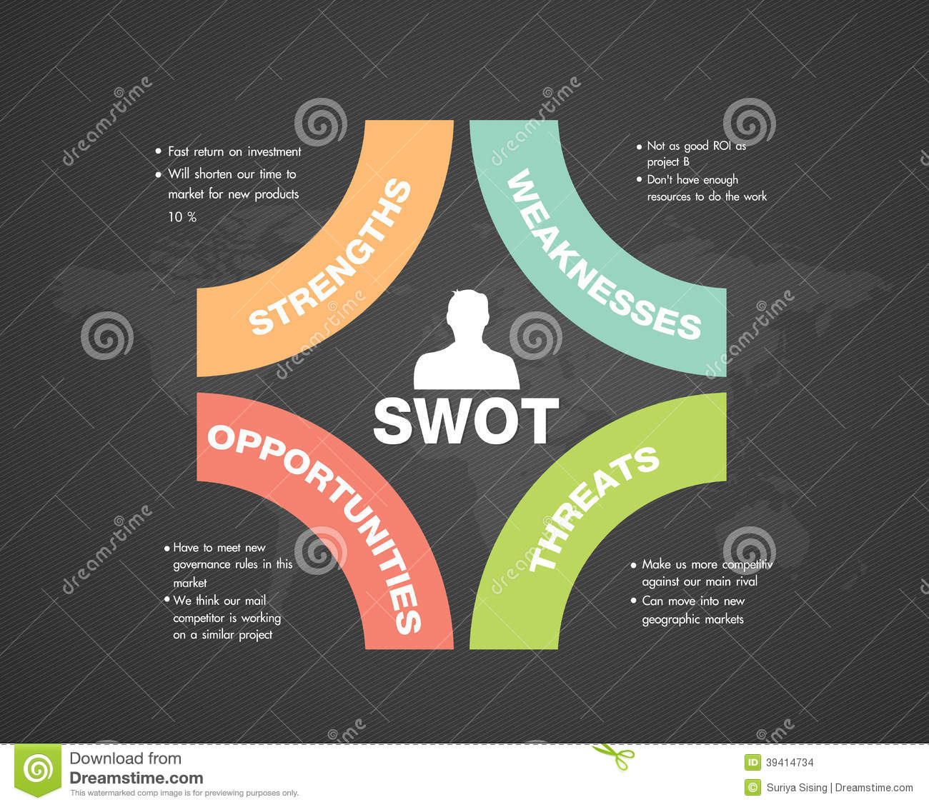 swot business infographic stock vector  image of marketing