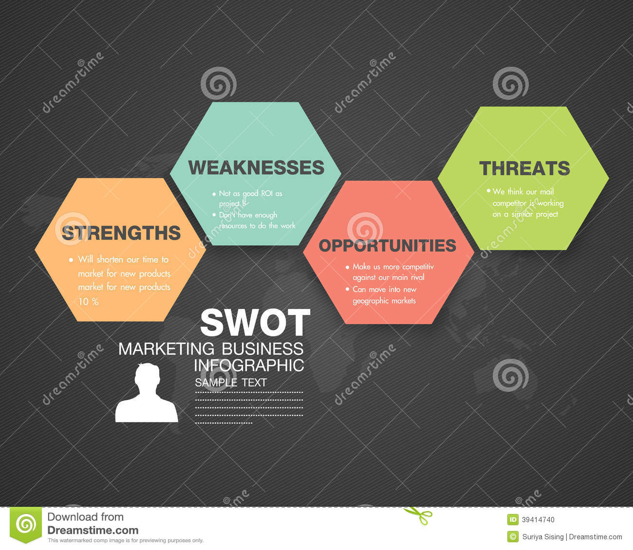penguin swot A swot analysis of four training programmes cuthbert  weaknesses, threats  and opportunities (swot) of these different  penguin books, london.