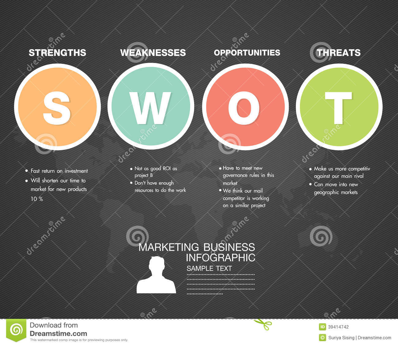 swot analysis marketing sunset boulevard Market, sunset boulevard immediately raised 3 of their branches (subway  denmark)  challenges or the threats and opportunities can be identified in the  case.